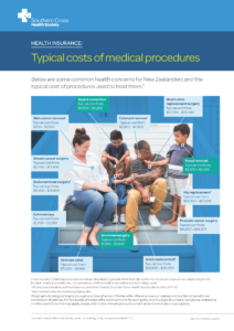 thern Cross - Typical costs of medical procedures_